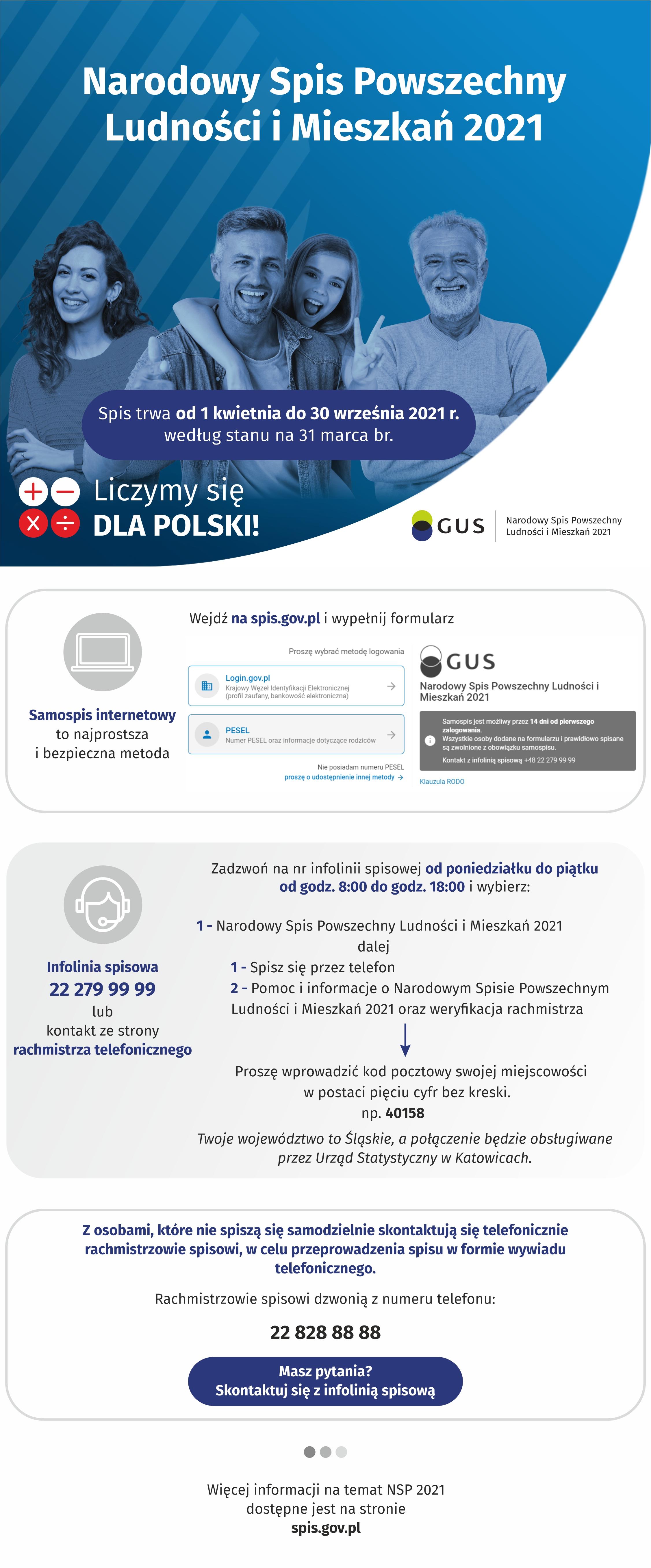 """Grafika w kolorystyce biało-granatowej. Od góry duży biały napis """"Narodowy Spis Powszechny Ludności i Mieszkań 2021""""na tle niebieskiego zdjęcia przedstawiającego uśmiechniętych ludzi. W dolnym lewym rogu zdjęcia napis """"Liczymy się dla Polski"""". W dolnym prawym rogu logo spisowe. Na zdjęciu na granatowej belce widnieje napis: """"Spis trwa od 1 kwietnia do 30 września 2021 r. według stanu na 31 marca br."""" Poniżej: """"Samospis internetowy to najprostsza i bezpieczna metoda"""", z prawej strony skan strony głównej aplikacji formularza spisowego. W dalszej części znajduje się nr telefonu Infolinii spisowej 22 279 99 99 oraz ogólne informacje, jak postępować po połączeniu się z infolinią. Poniżej zapis: """"Rachmistrzowie spisowi dzwonią z numeru telefonu 22 828 88 88"""". Pod spodem na granatowej belce umieszczony jest napis: """"Masz pytania? Skontaktuj się z infolinią spisową"""", a na samym dole ulotki: """"Więcej informacji na NSP 2021 dostępne jest na stronie spis.gov.pl""""."""